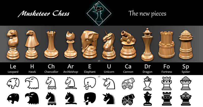 Chess coins with names : Metronome youtube 120 200